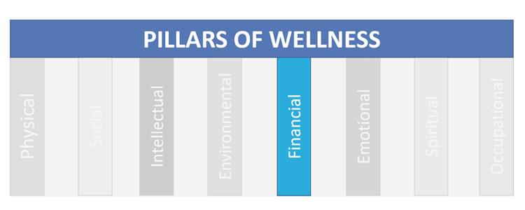 pillars-of-wellness-financial