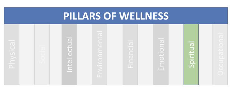 pillars-of-wellness-spiritual