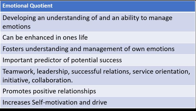 emotional-quotient-table
