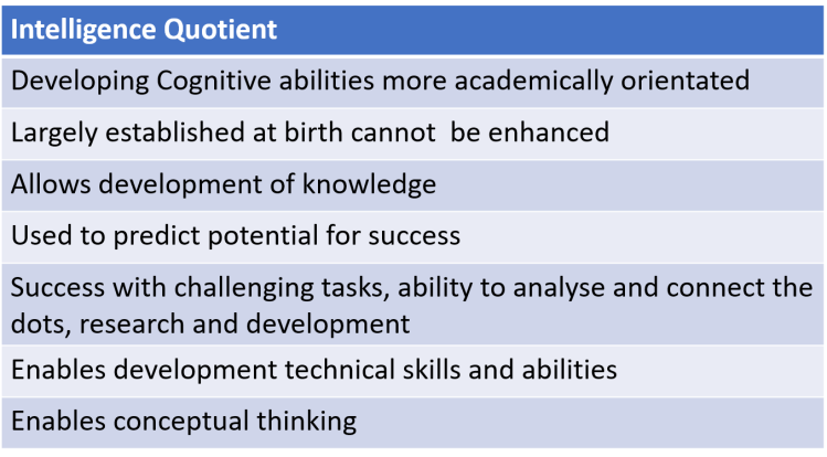 intelligence-quotient-table