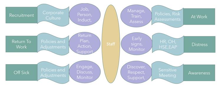 striking-the-balance-diagram